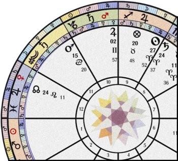 astrologia-dinheiro